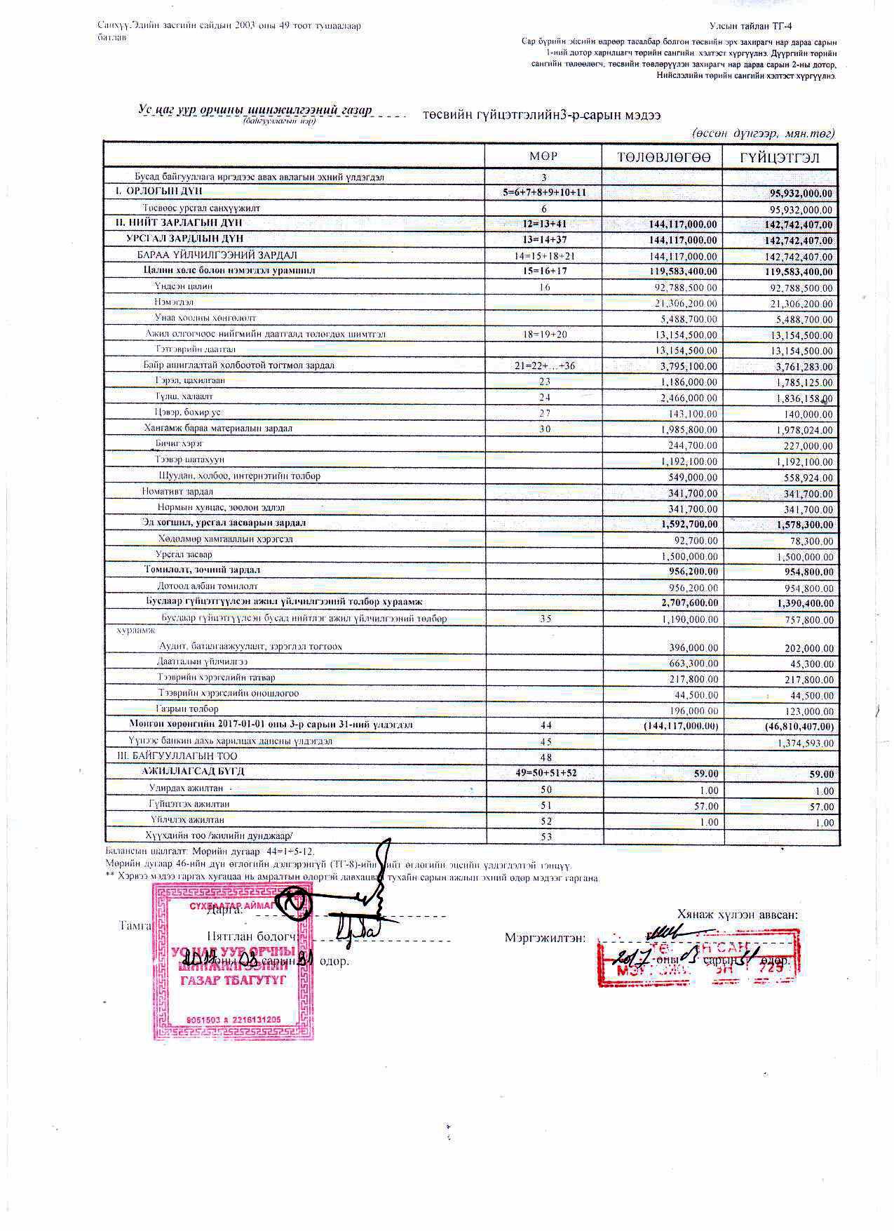 Sukhbaatar aimag  3 sarin medee