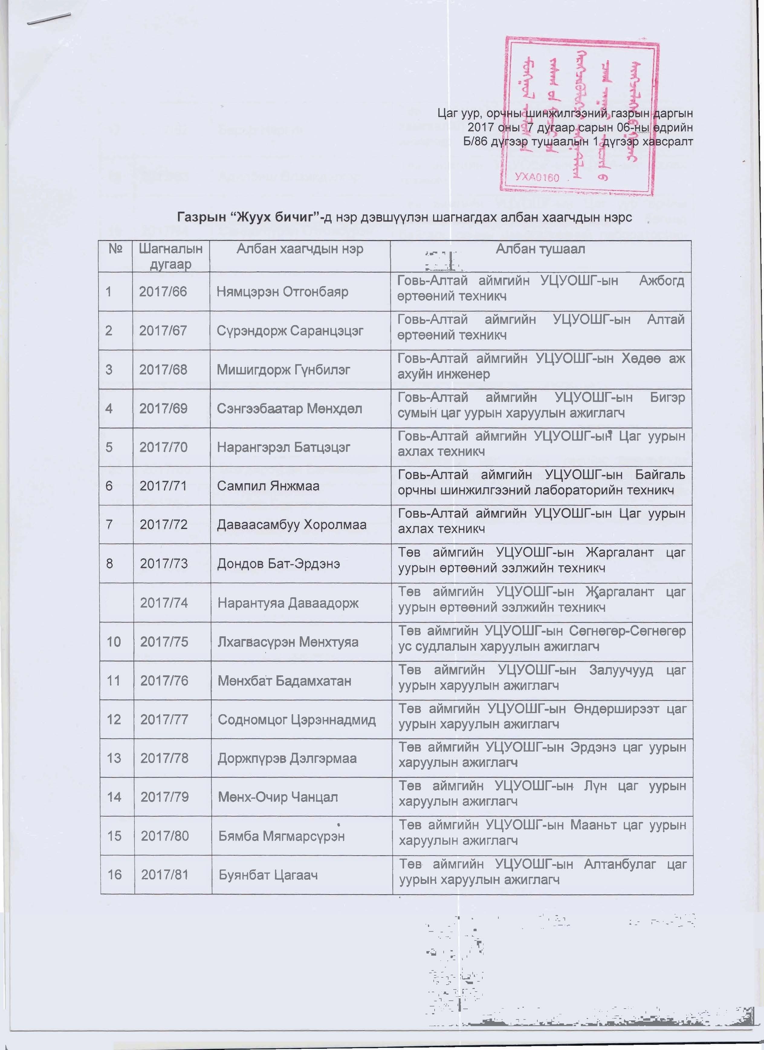 tushaalB-86 shagnah tuhai_Page_2