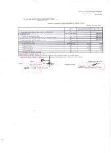 Sukhbaatar aimag 2 sariin medee 02