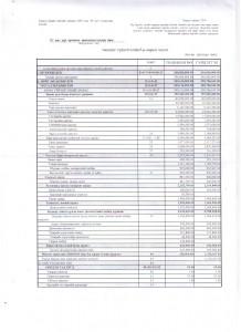 Sukhbaatar aimag 5 sariin medee 01