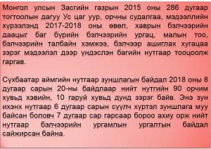daats 2018-2