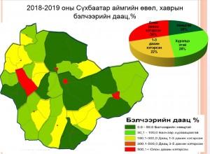 daats 2018-5