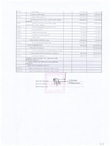 2020 sanhuu tailan_Page_07