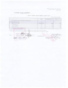 Sukhbaatar aimag 3 sariin medee_Page_3